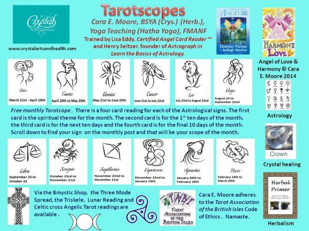 July 2021 Tarotscope